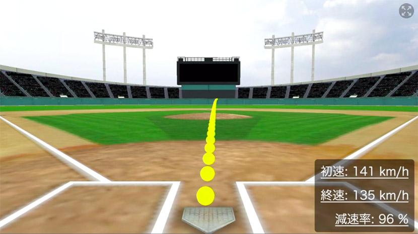 1球投球解析のイメージ