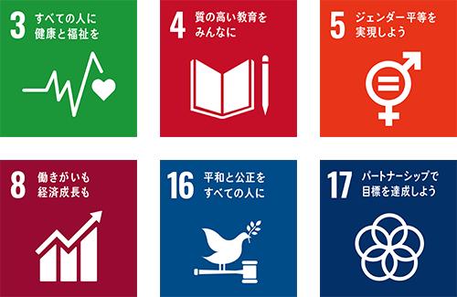 SDGsの達成に向けたマテリアリティ「レジリエントな経営基盤の発展」