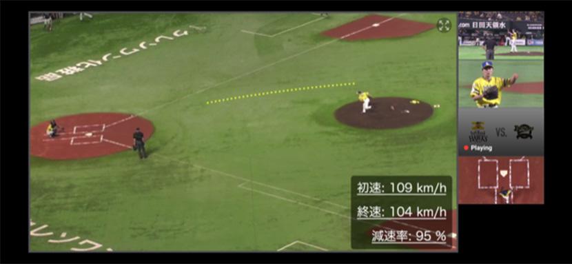 投球トラッキングってどんな映像が見られるの?