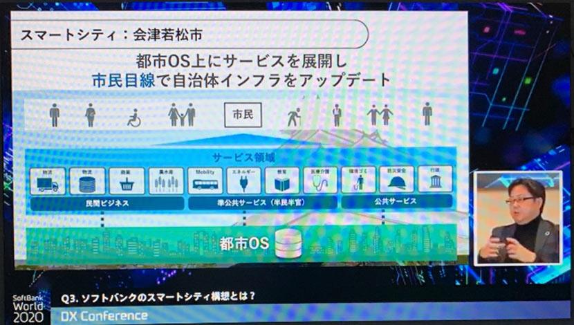 ソフトバンク デジタルトランスフォーメーション本部 本部長 河西 慎太郎