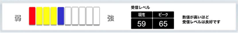 SoftBank Air(ソフトバンクエアー)の「電波受信レベル」のメーターが青色になるとより良い状態
