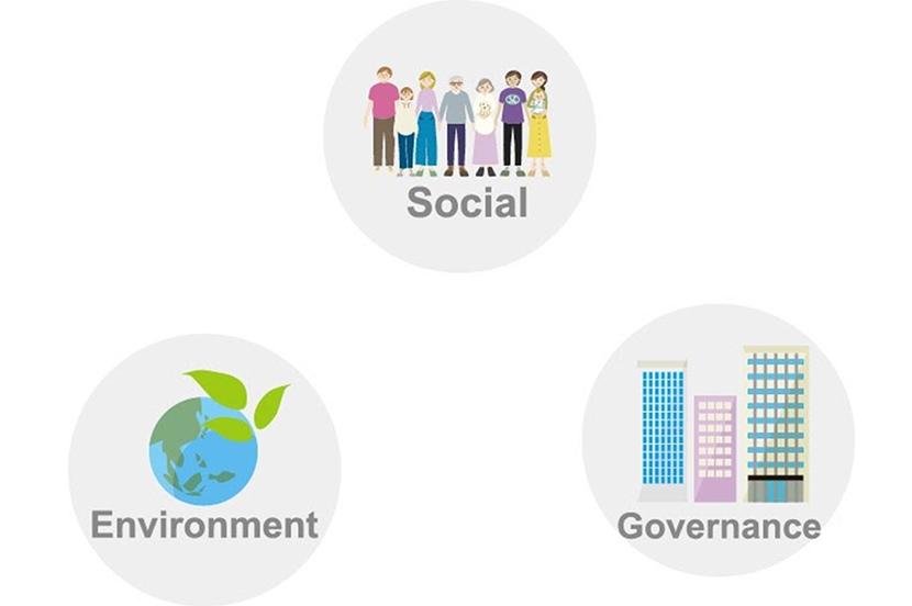 ESGは、環境(environment)、社会(social)、ガバナンス(governance)の略