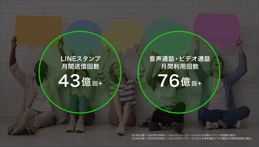 日本のコミュニケーションの縮図!? コロナ禍のスタンプ事情