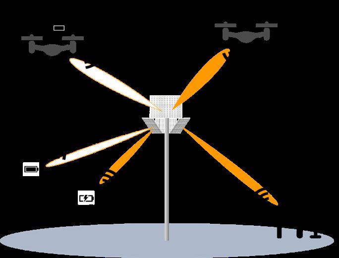 街中でのワイヤレス充電イメージ