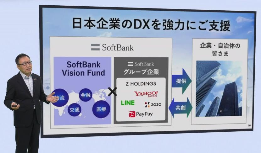 日本企業のDXを強力にご支援
