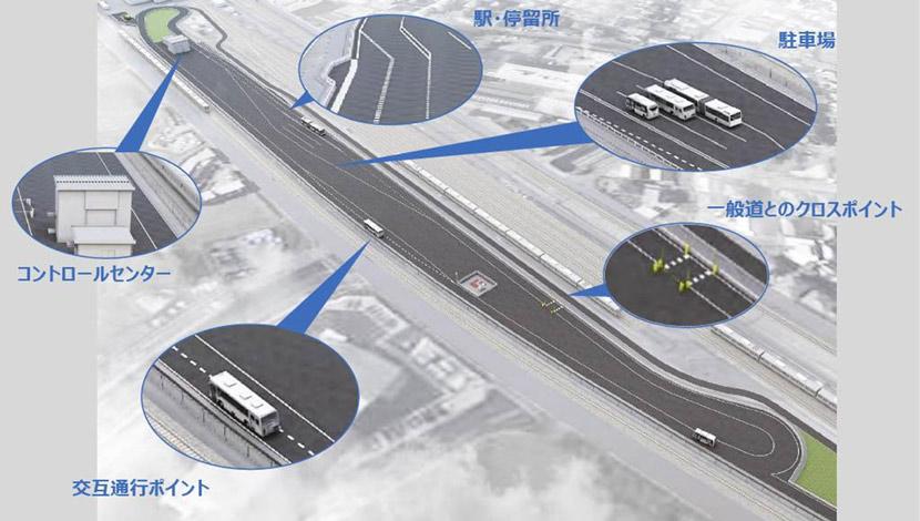 世界初の最高巡航速度60㎞/hが目標。輸送能力を高め早期の実用化を目指す
