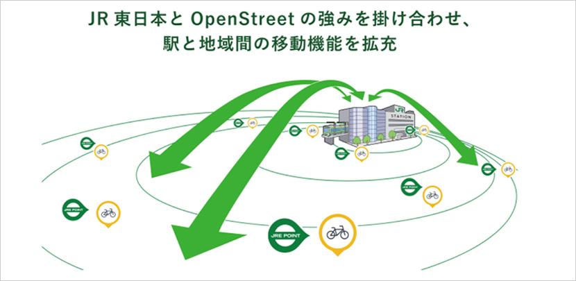 JR東日本とOpenStreetの強みを掛け合わせ、駅と地域間の移動機能を拡充