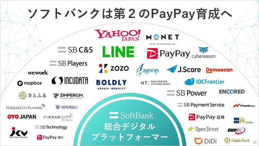 「PayPay」 の決済取扱高が3.2兆円を達成