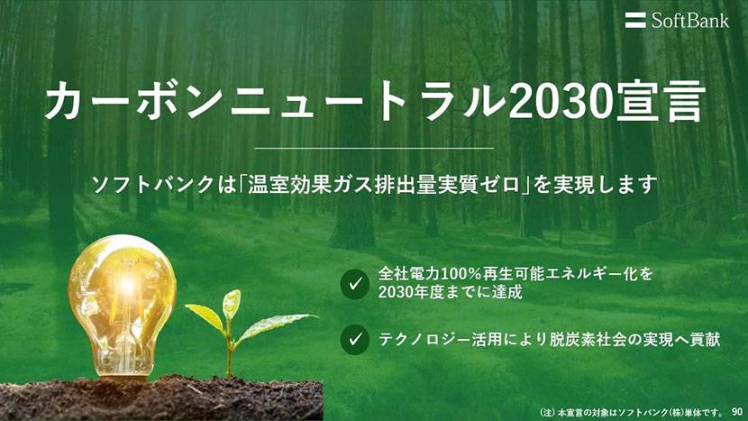 「温室効果ガス排出量実質ゼロ」の実現を目指す。カーボンニュートラル2030を宣言