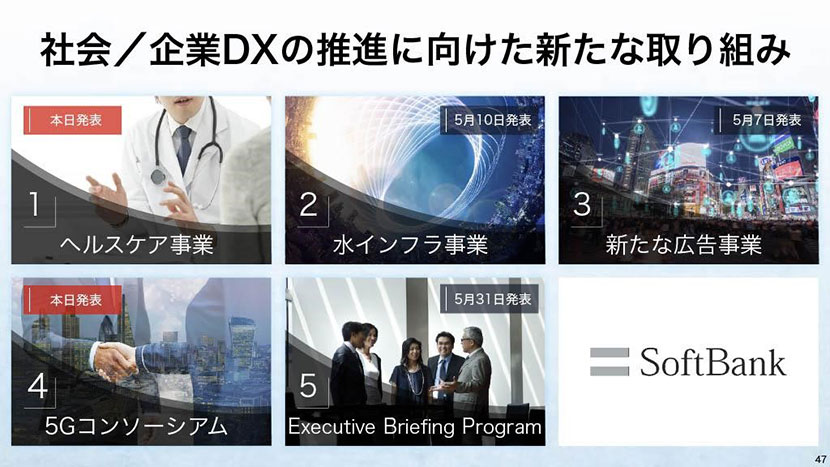 社会/企業DXの推進に向けた新たな取り組み