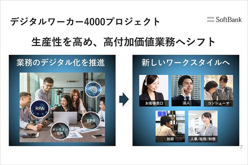 働き方のデジタルシフト