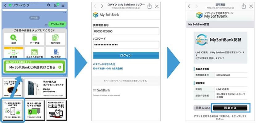 My SoftBank認証について聞かれるので「同意する」をタップ
