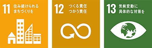 SDGsの目標「11、12、13」