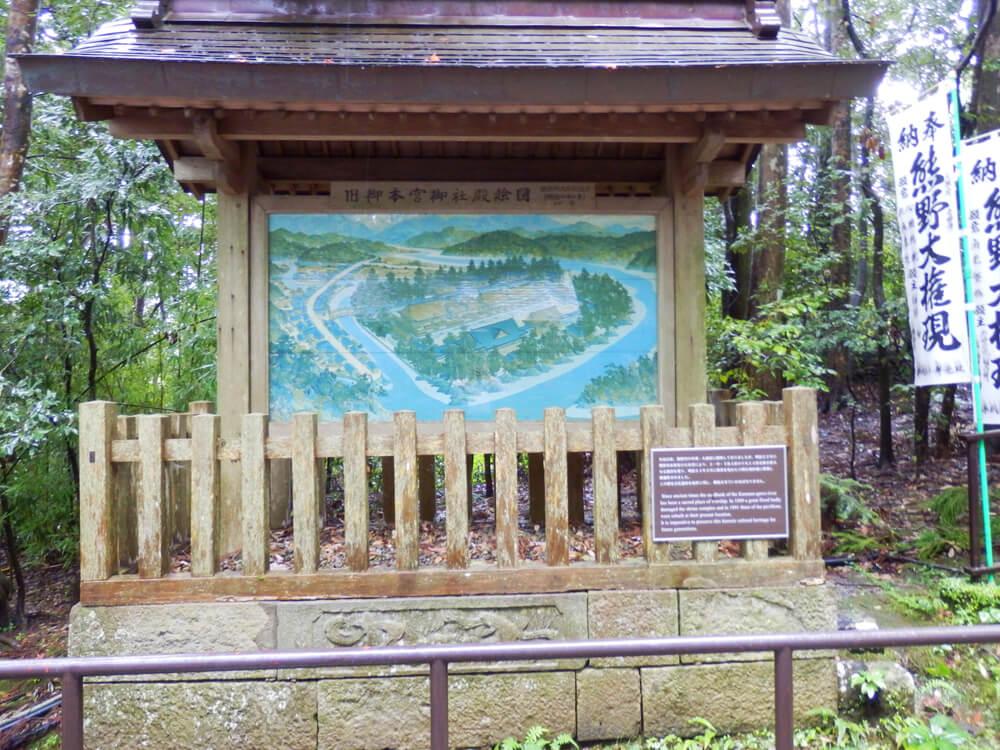 熊野本宮大社の絵図の看板