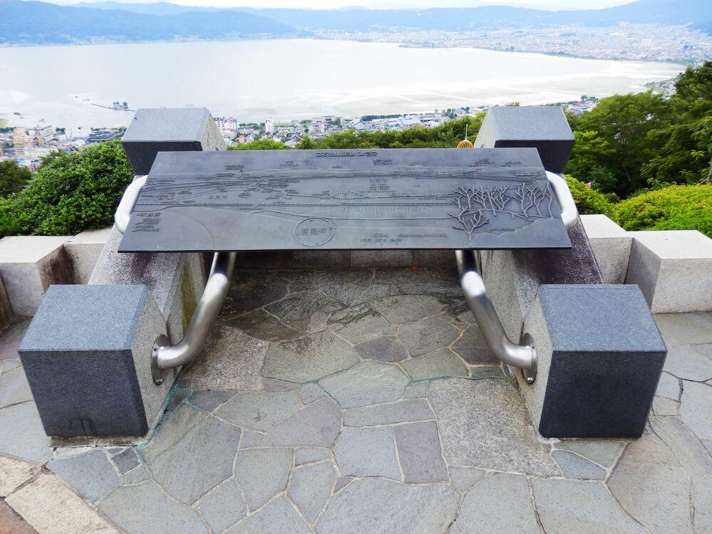 長野県の立石公園の立石公園展望パノラマ地図