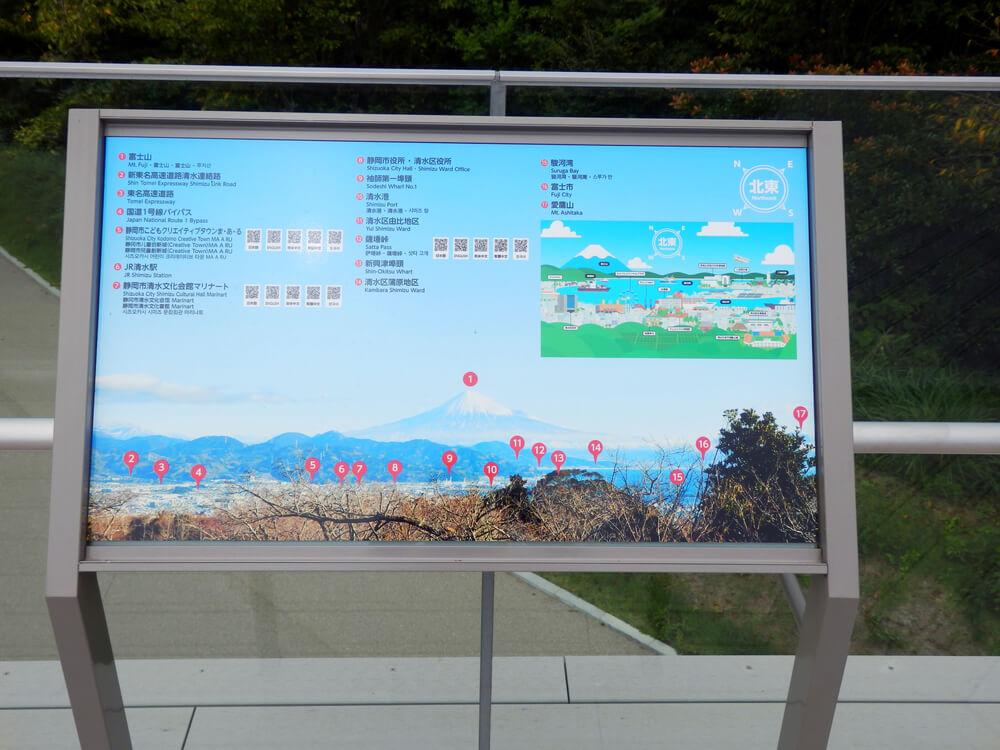 日本平の北東方面の案内図