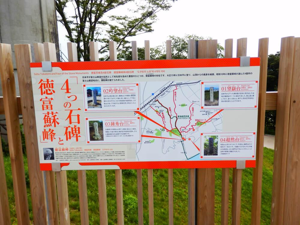 徳富蘇峰と4つの石碑についての案内板