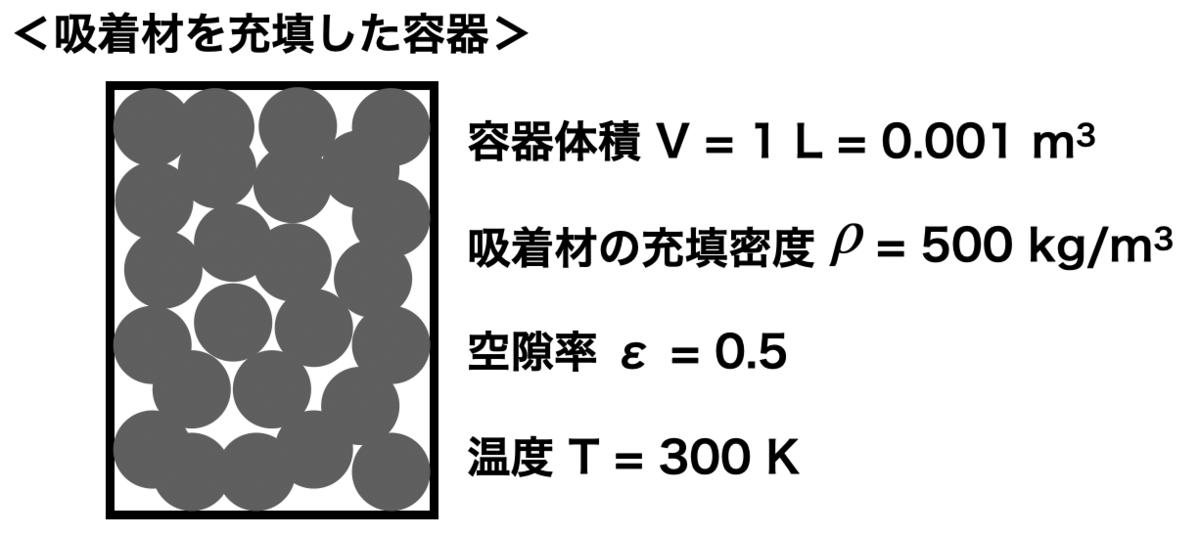 f:id:schemer1341:20201213200012p:plain:w400