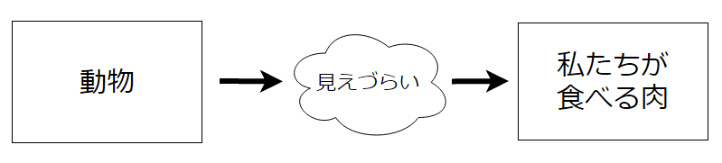 f:id:school_of_dog:20170516185108p:plain