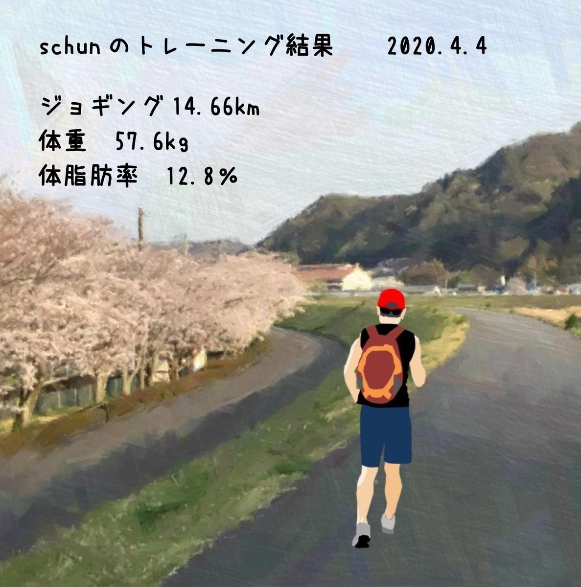 f:id:schunchi2007:20200405051651j:plain
