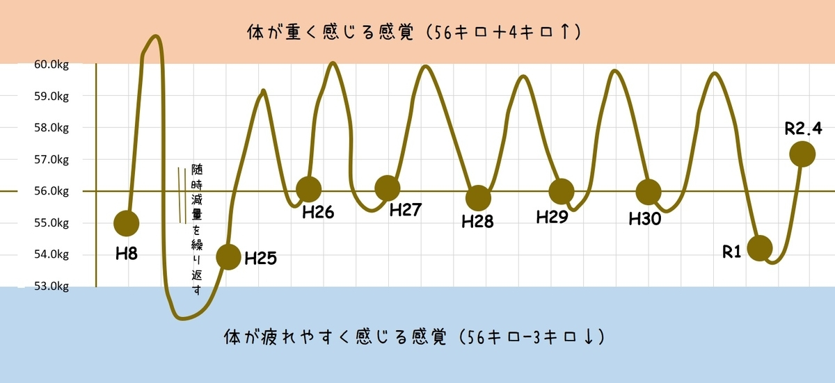 f:id:schunchi2007:20200405160958j:plain
