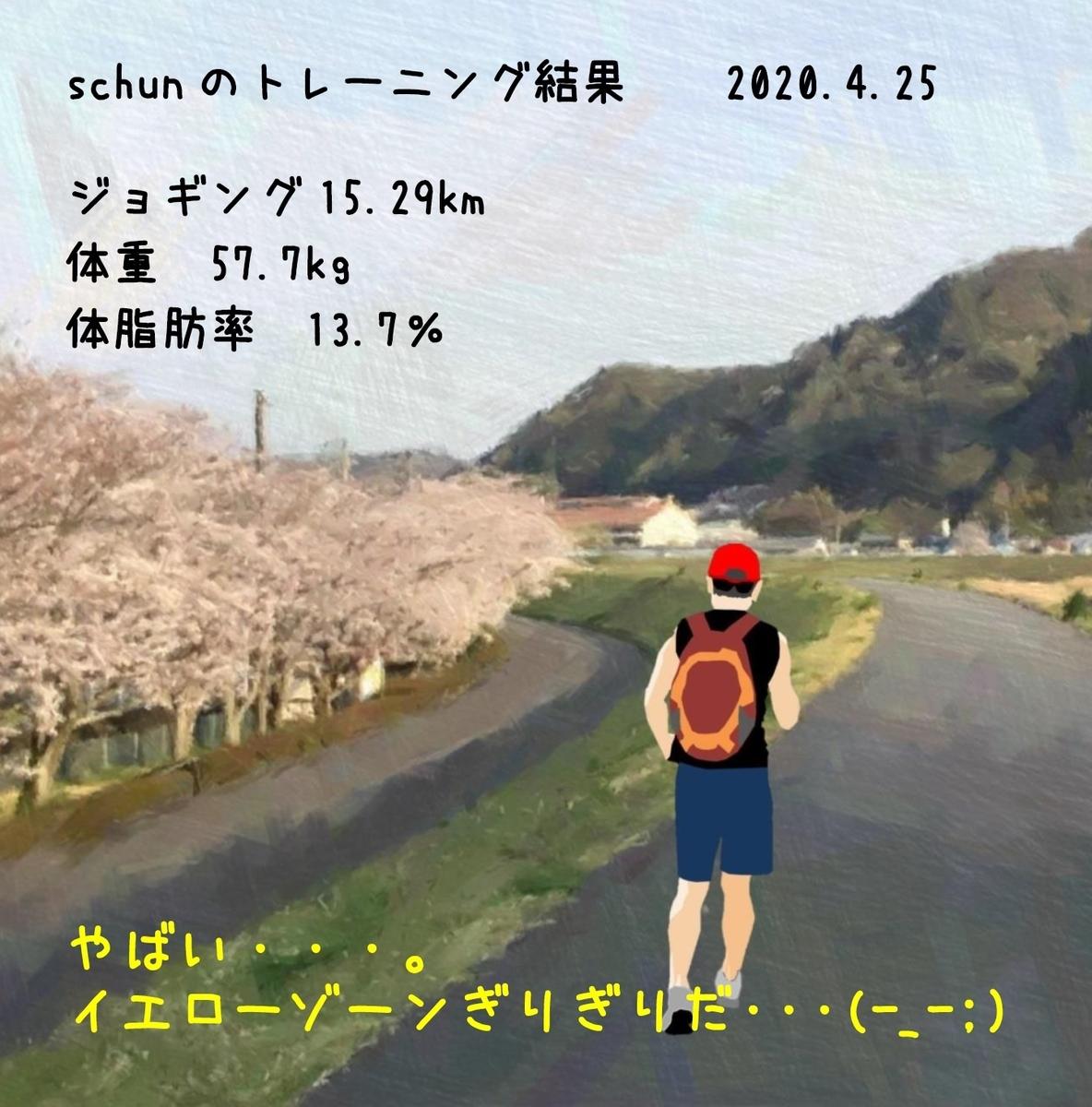 f:id:schunchi2007:20210425195150j:plain