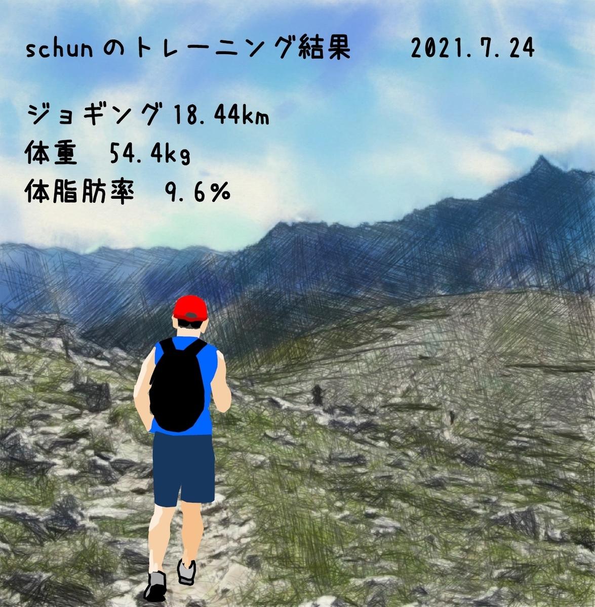 f:id:schunchi2007:20210724072811j:plain