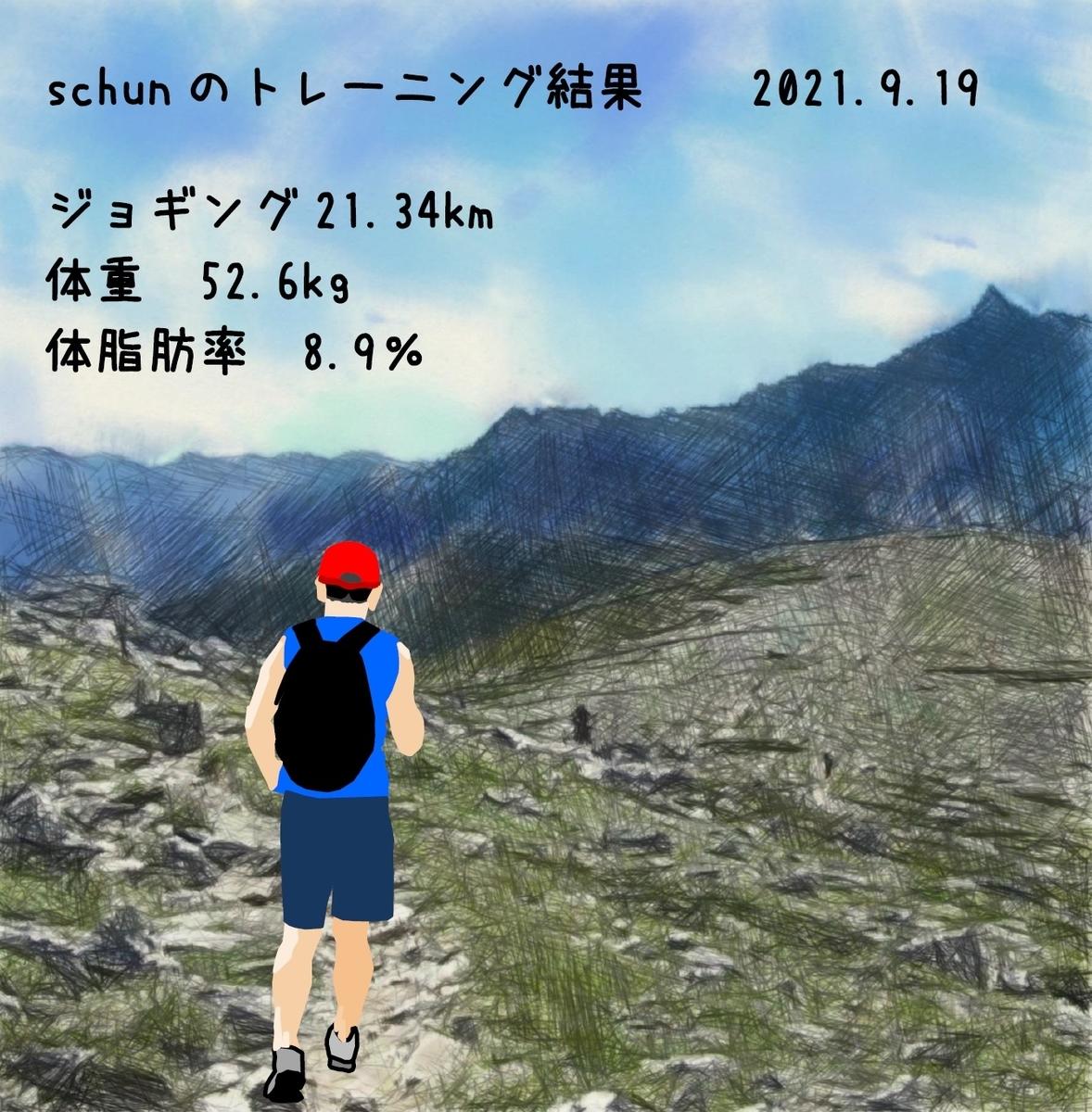 f:id:schunchi2007:20210919210533j:plain