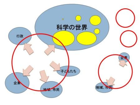 f:id:scicom:20091123000356j:image