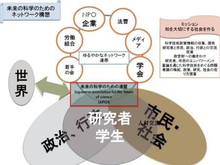 f:id:scicom:20091206003758j:image