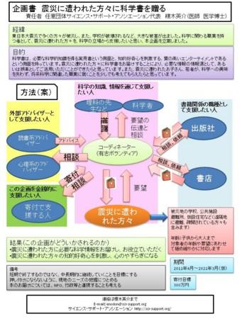 f:id:scicom:20110414113120j:image