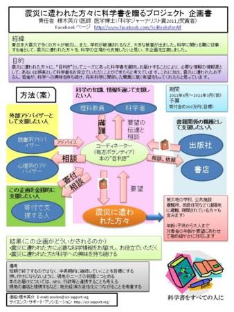 f:id:scicom:20110514074023j:image