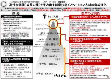 f:id:scicom:20130527005127j:image:right