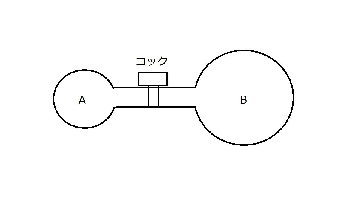 f:id:science_mondaibot5325:20210506194917p:plain