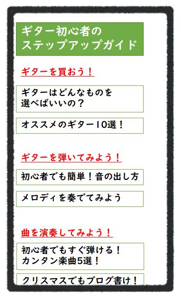 固定ページの活用方法