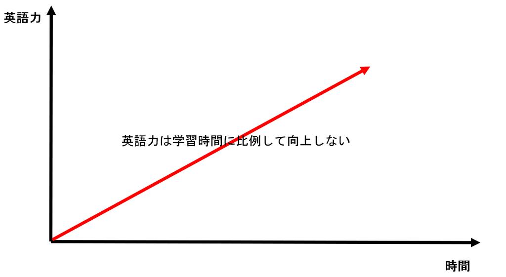 f:id:scizor59:20190301221705p:plain