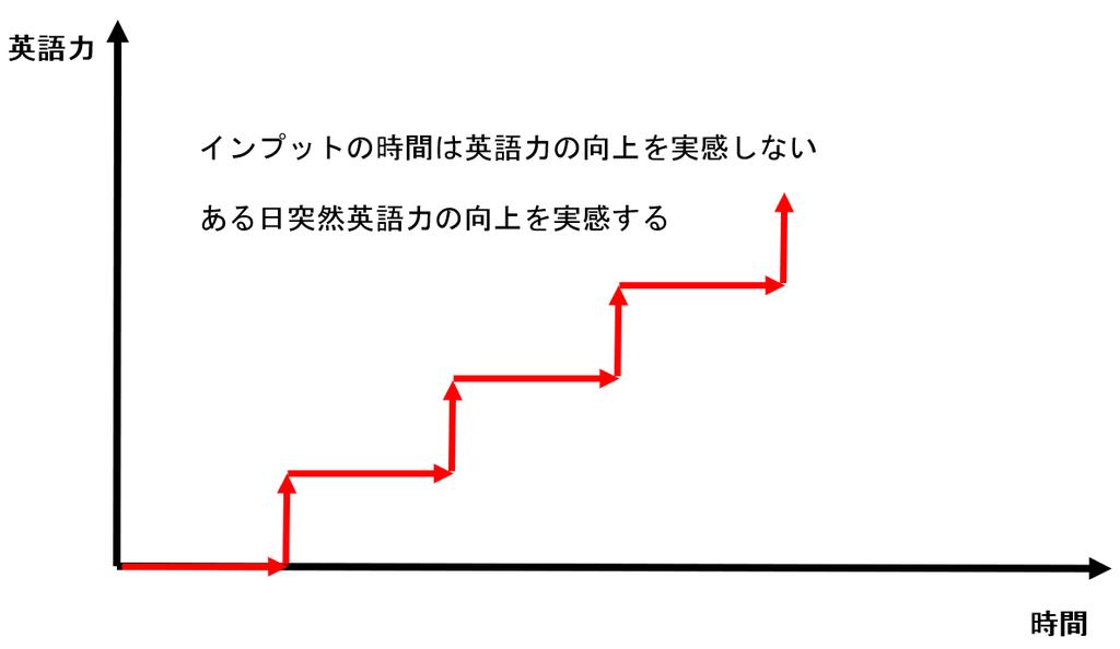 f:id:scizor59:20190301222119p:plain