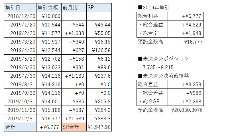 f:id:scizor59:20200113134850p:plain