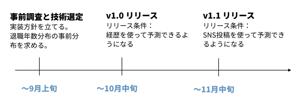 f:id:scouty:20171205150722p:plain:w680