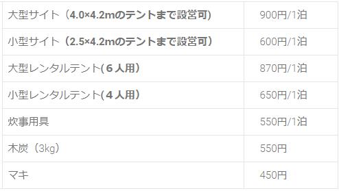 清和県民の森キャンプ場 料金表