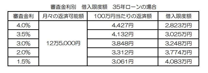 f:id:scrap1275:20210210224311p:plain