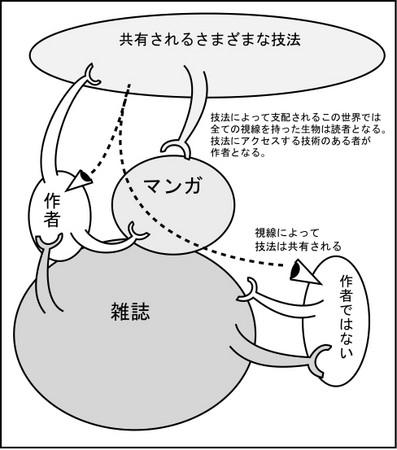 f:id:screammachine:20070510023847j:image:left