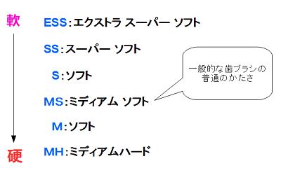f:id:sd_marisuke:20170119114019p:plain