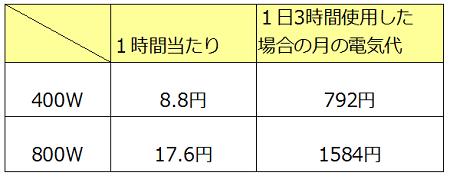 f:id:sd_marisuke:20170127105444p:plain