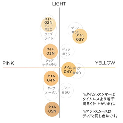 f:id:sd_marisuke:20171109105402j:plain