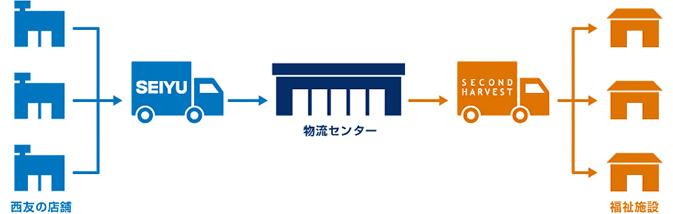 f:id:sdaisuke:20171127224616p:plain