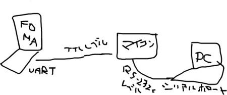 f:id:sdkt4a:20080919140811j:image