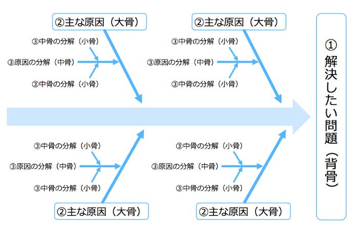 f:id:se-keneconomy:20200122221359j:plain