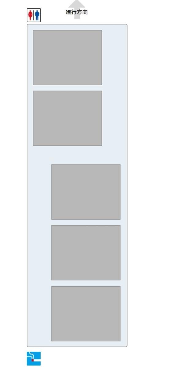 f:id:se-keneconomy:20200218210617j:plain