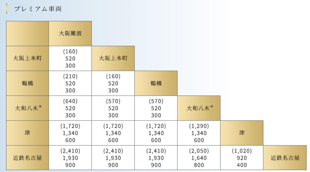 f:id:se-keneconomy:20200314112152j:plain